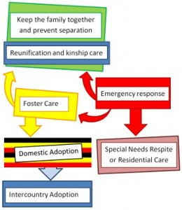 alternative-care-framework-355